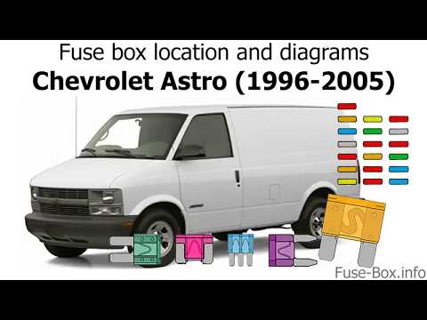 fuse box location and diagrams chevrolet astro (1996 2005 2005 gmc safari hood 2005 gmc safari fuse box diagram #15