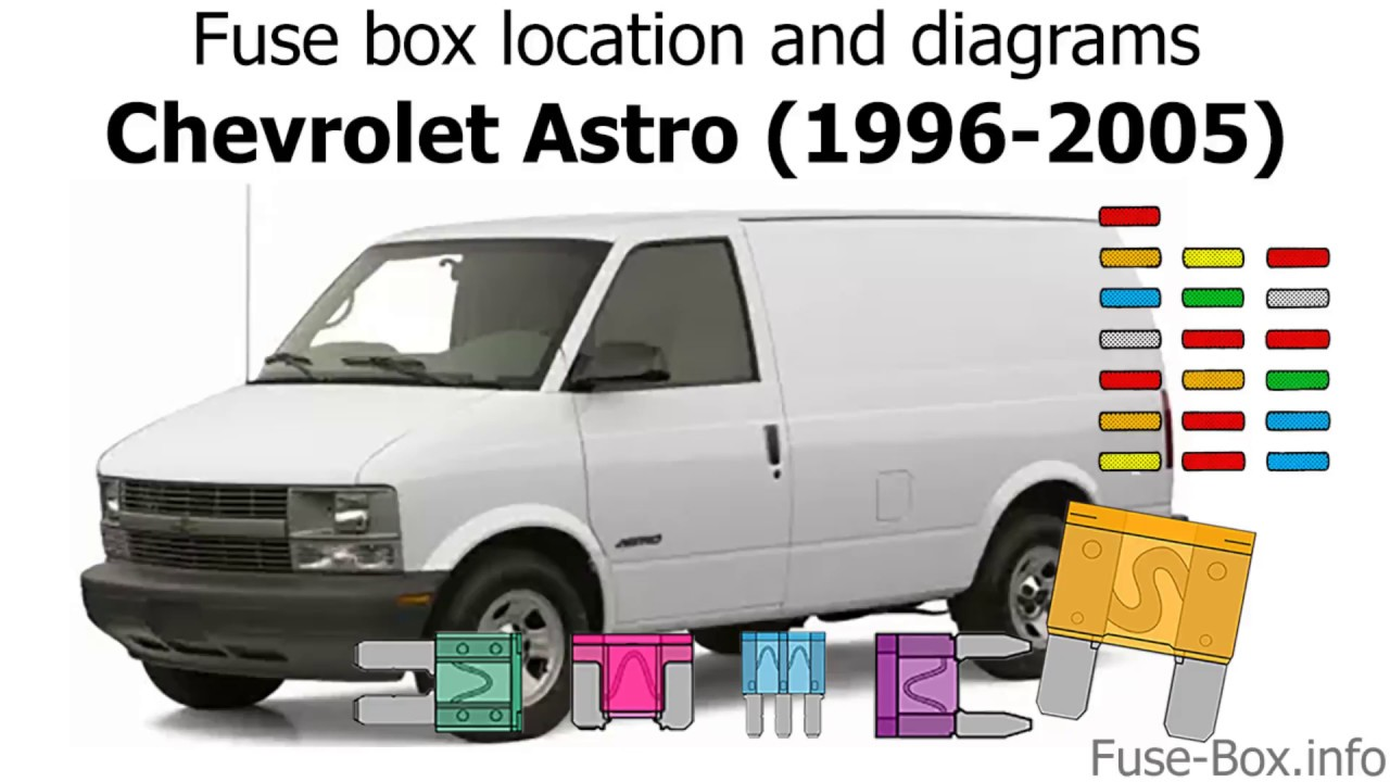 Fuse box location and diagrams: Chevrolet Astro (1996-2005) - YouTube | 1998 Chevy Astro Van Fuse Box |  | YouTube