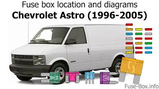 Fuse Box Location And Diagrams Chevrolet Astro 1996 2005 Youtube