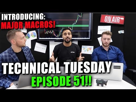 Technical Tuesday Ep 51 Interest Rates