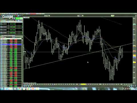 Live from the Trading Floor with Jitan Solanki