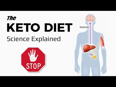 what-is-keto?-introduction-to-ketogenic-diet,-the-science-explained