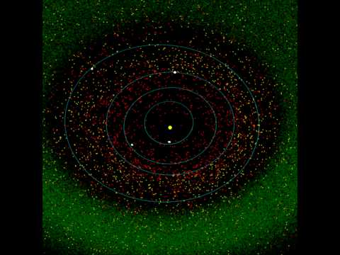 All The Asteroids Orbiting the Sun, in 3d