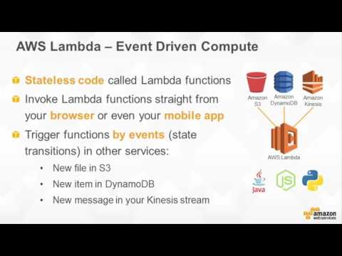 AWS Lambda: Event-driven Code for Devices and the Cloud