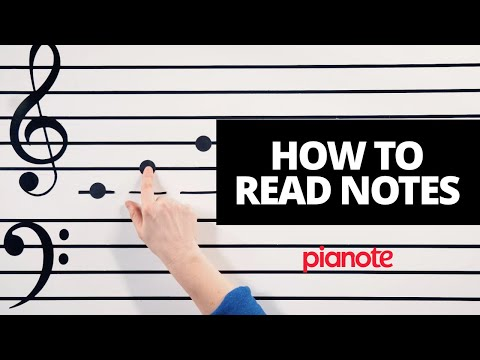 How To Read Notes (Beginner Piano Lesson)