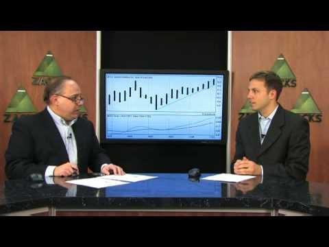Zacks Rank Momentum Buys (AVAV, MTXX, EZPW, GWR) - Nov. 13, 2008