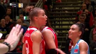 Poland vs Turkey FULL MATCH - CEV Tokyo Volleyball European Qualification 2020 -