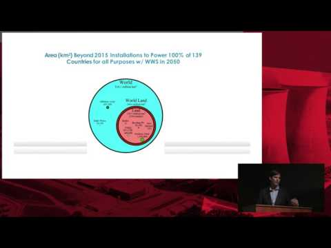Dr. Mark Z. Jacobson (UH Energy - Going Nuclear: Risk, Odds and Potential )
