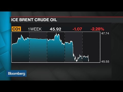 Analyst Sen Sees $30 Oil, Says Fundamentals Don't Matter