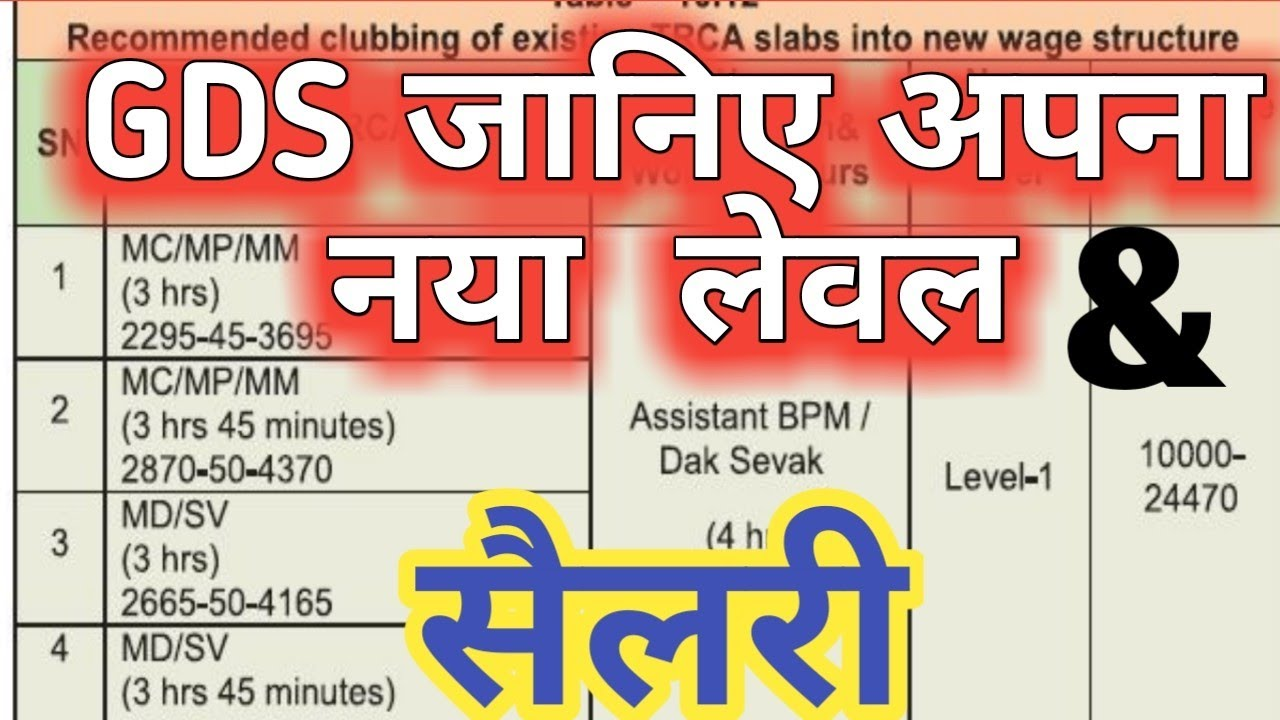 GDS New Level & Salary in 7th Pay, GDS Pay Fixation in Revised Pay Scale  #Know your New Level