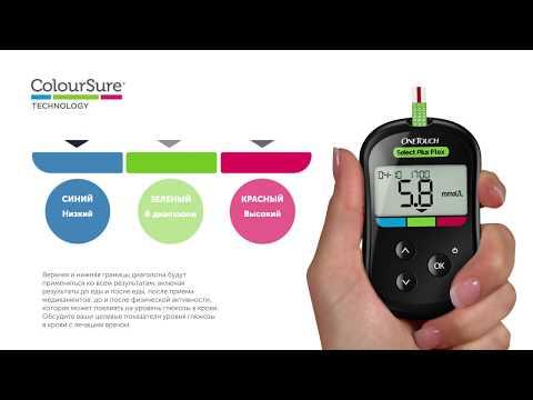 Глюкометр ван тач как пользоваться видео