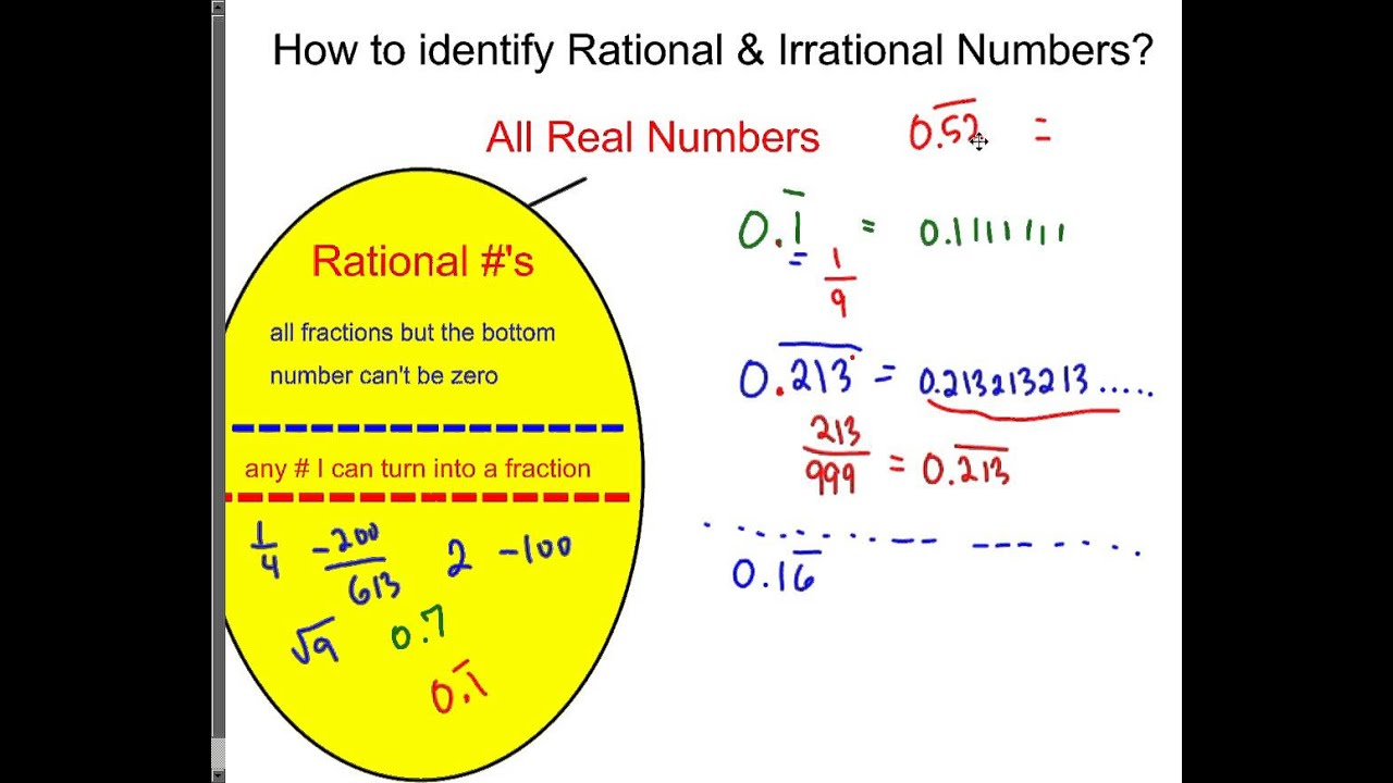 How to indentify Rational or Irrational Numbers