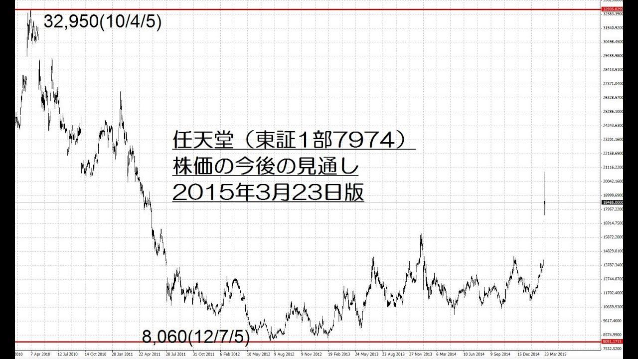 任天堂 の 株価 【任天堂】[7974]株価/株式 日経会社情報DIGITAL