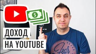 Сколько Платит YouTube за 1000 Просмотров в 2019? Реальная Статистика Канала