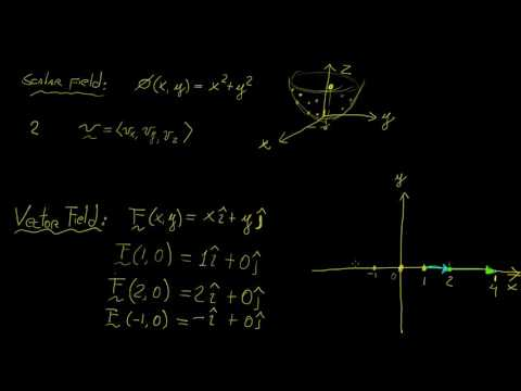 Scalar and Vector Fields | Vector Calculus | LetThereBeMath |