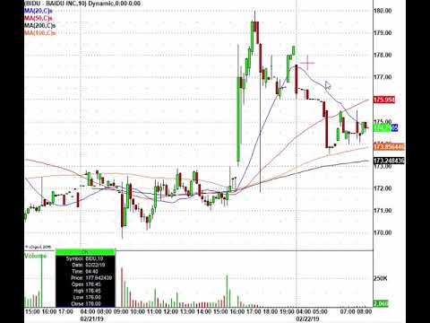 Stocks In Play Today, Now Trade! KHC, FSLR, W, ROKU & More
