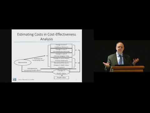 Pt 2: Costing Methods and Practice | Introduction to Economic Evaluation