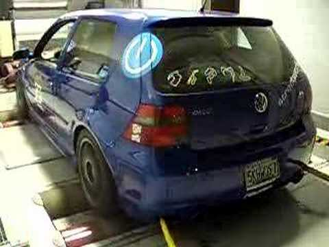 Eurotuner GP Dyno Day