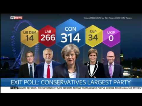 MPTV :Jess Phillips and Jacob Rees Mogg on Theresa May's election
