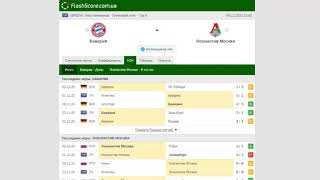 Бавария Локомотив Москва Прогноз и обзор матч на футбол 09 декабря 2020 Лига чемпионов Тур