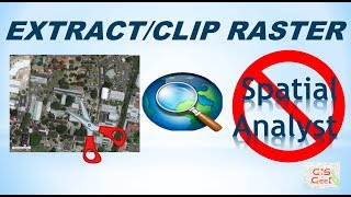 Clip Raster using the Image Analysis window in Arcmap | No Spatial Analyst