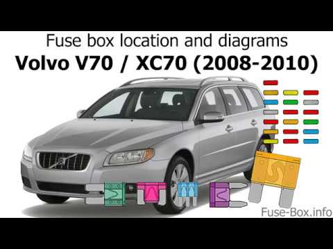 Fuse box location and diagrams: Volvo V70 / XC70 (2008 ...
