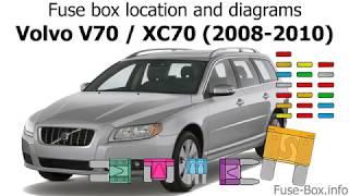 Fuse Box Location And Diagrams Volvo V70 Xc70 2008 2010 Youtube