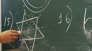 7 Шестнадцать фигур и их оси симметрии