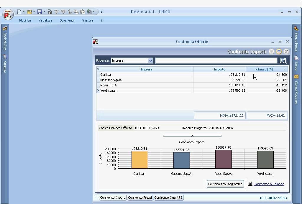 ACCA Software - PriMus-DCF - Tipo documento offerta: confronto ...