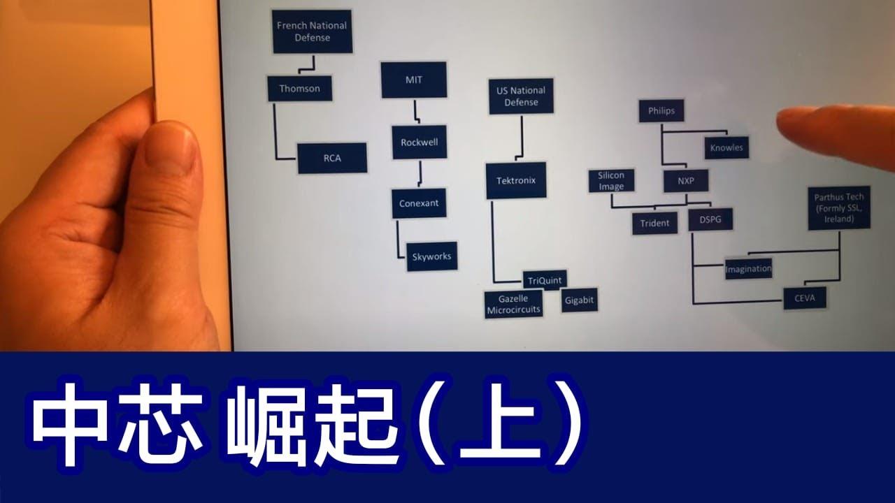(上集) 中芯國際 在半導體行業崛起中的角式, 全球半導體重要轉捩點在哪裏.   Fred - #85[科股匯系列]