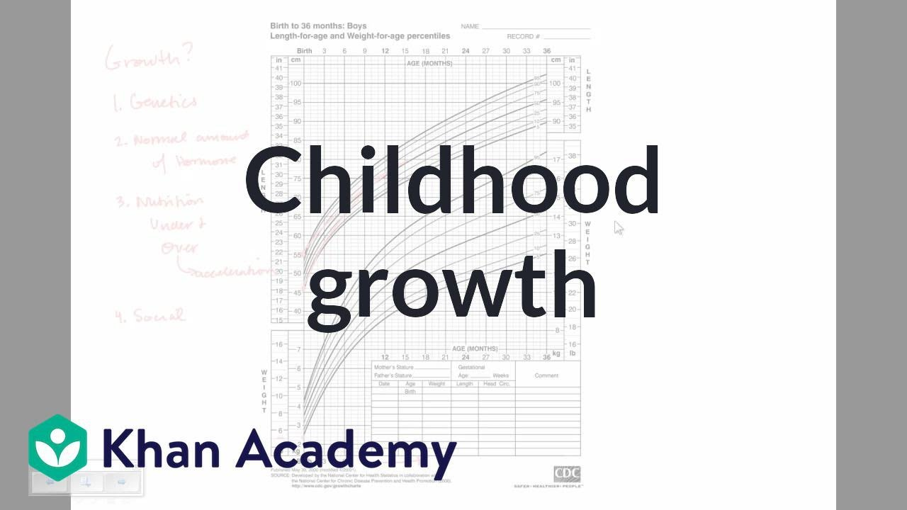 Childhood growth | Miscellaneous | Heatlh & Medicine | Khan Academy