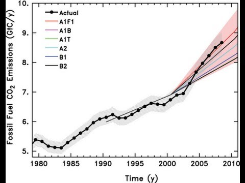 Mass Extinction By The End Of The Century Due To Climate Change? Gaius Publius Discusses