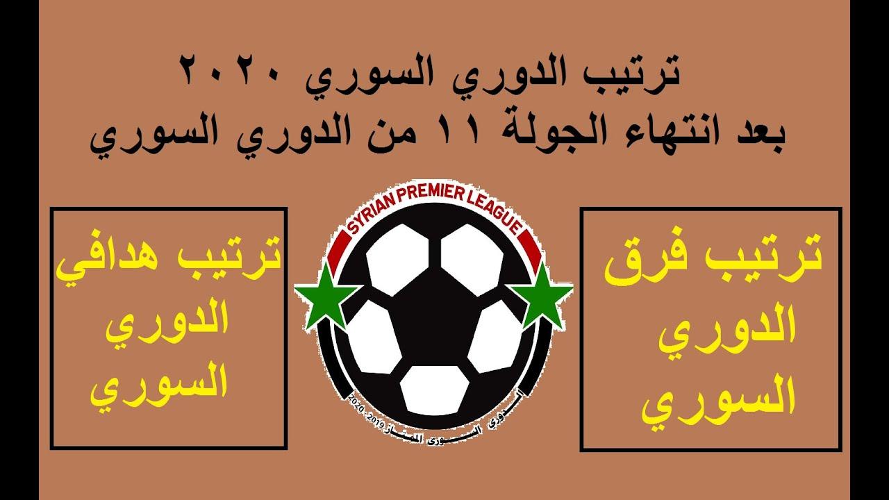 ترتيب الدوري السوري 2020 - ترتيب الدوري السوري وترتيب ...