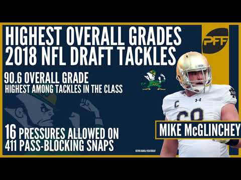 Mike McGlinchey Scouting Report | PFF NFL Draft