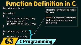 Definition einer Funktion in C