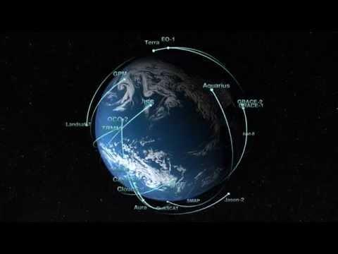 NASA Earth Observing Fleet