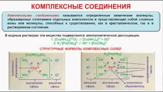 № 134. Неорганическая химия. Тема 13. Комплексные соединения. Часть 1. Характеристика