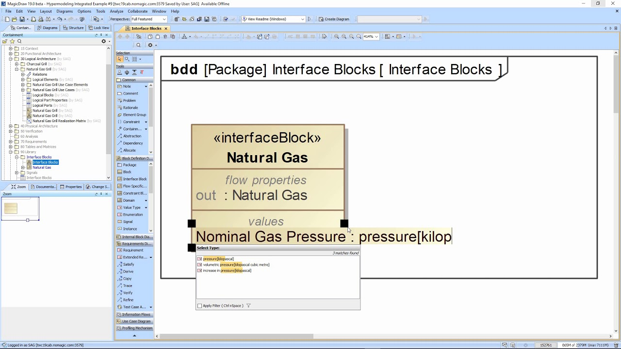 Hypermodeling Logical Internal Block Diagram Youtube