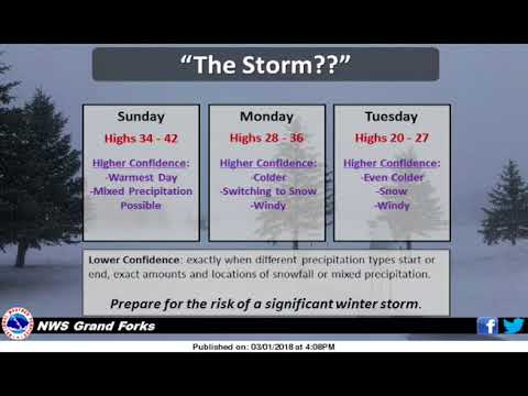NATIONAL WEATHER SERVICE: Weekend Storm Potential