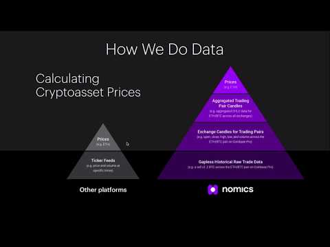 Nomics: How Our Cryptocurrency Market Data And API Are Different