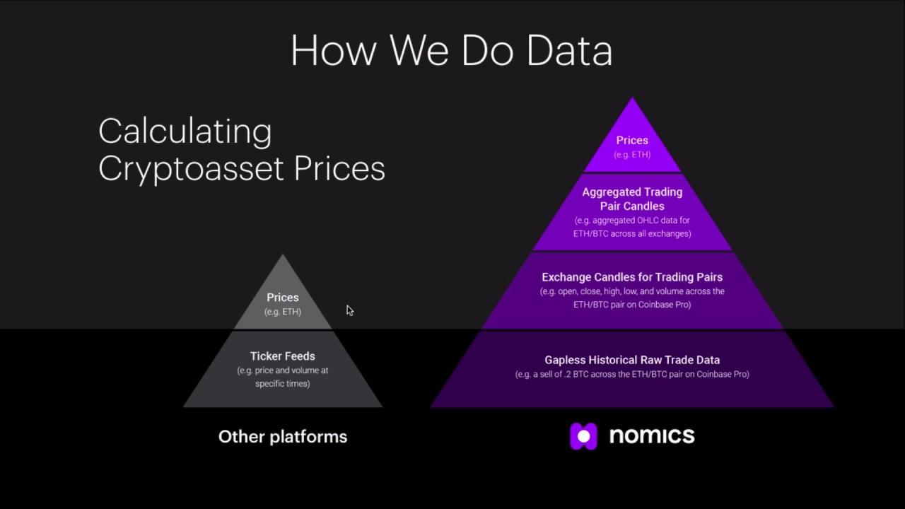 Cryptocurrency Exchange Market Data Feed Handler Cryptocurrency Exchanges List