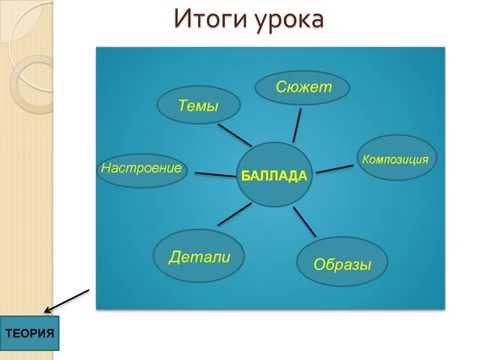 Социальная сеть. Сайт знакомств.