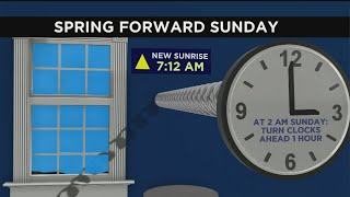 Don't Forget To Spring Forward As Daylight Saving Time Begins
