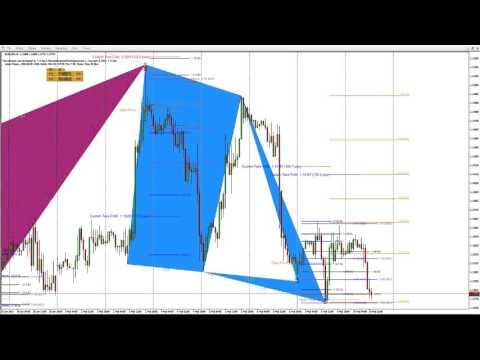Harmonic Pattern Plus - MetaTrader indicator - YouTube