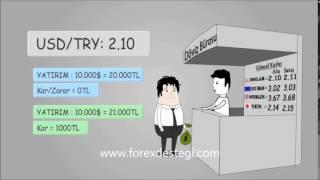 Forex Nedir? Nasıl Para Kazanılır? - GCM Forex