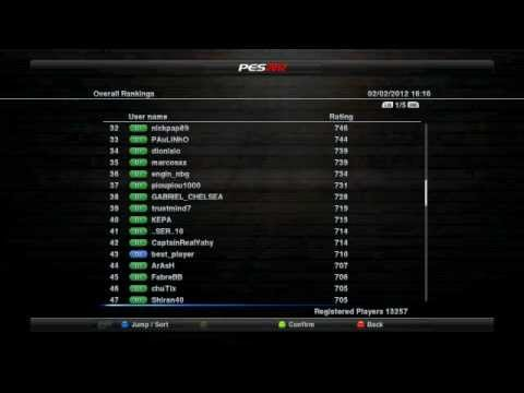 Top 100 Pro Evolution Soccer 2012 players!!!