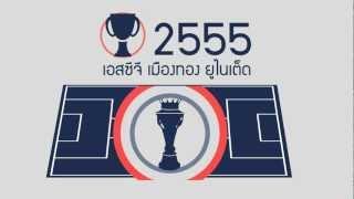 Thai Premier League - Infographic