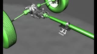 трансмиссия Фрилендер 2 (часть2)