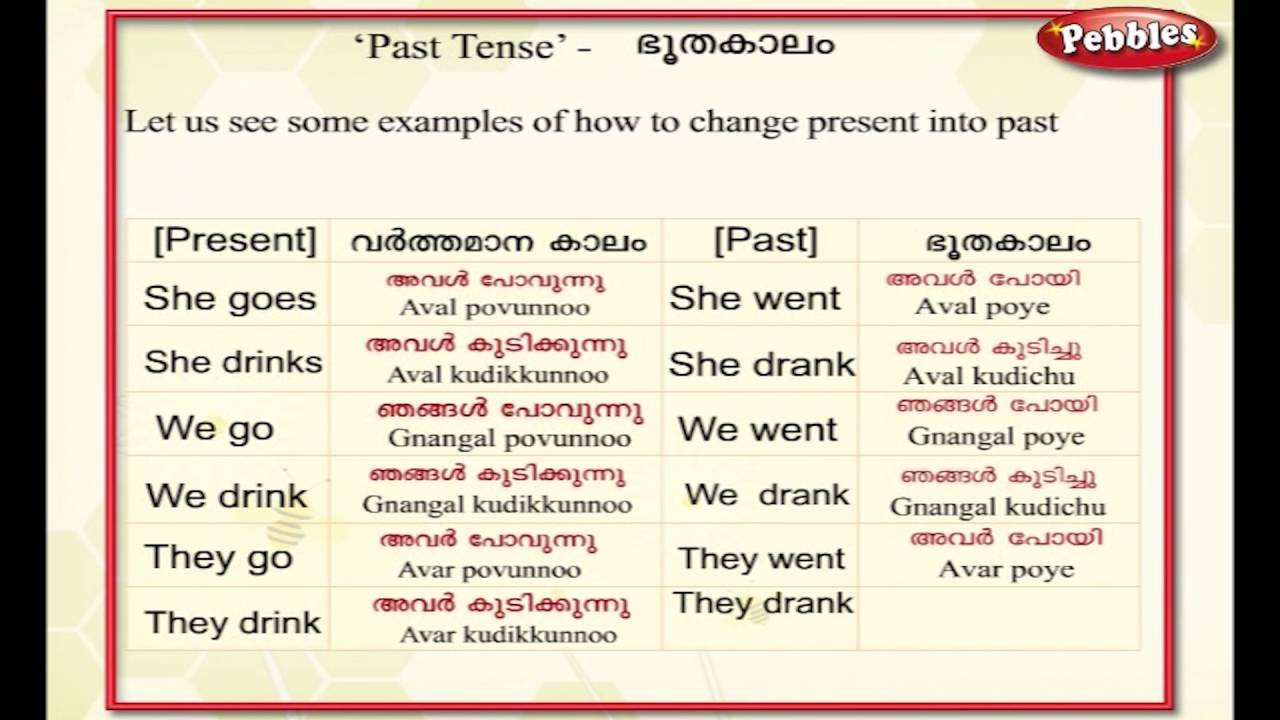 Learn malayalam through english lesson past tense also youtube rh