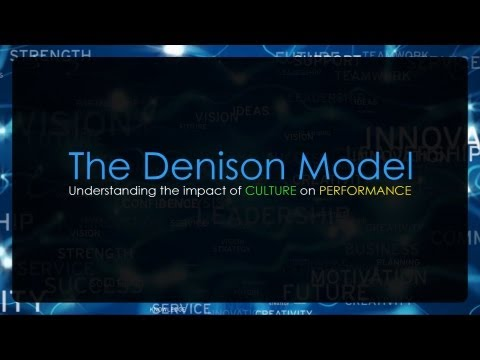 The Denison Model - Understanding the Impact of Culture on Performance